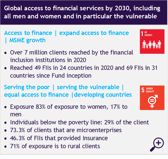 ACTIAM Financial Inclusion Fund: Investment opportunity SDG1 and 5